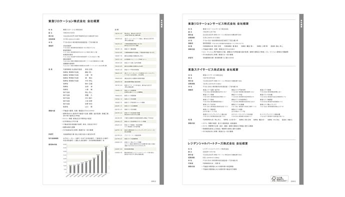 東急リロケーション株式会社様<br/>2009年版 会社概要カード